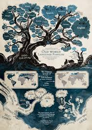 The Genealogical World Of Phylogenetic Networks An Artistic
