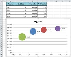 How To Make Bubble Chart In Excel How To Make Bubble Chart In Excel Excelchat Excelchat