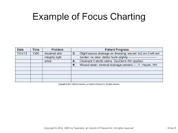 Chapter 7 Documentation Of Nursing Care Copyright 2014