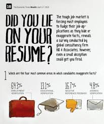 Did You Lie On Your Resume [INFOGRAPHIC] Gorgeous How To Lie On A Resume
