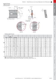 Spade Drill Speed And Feed Chart High Performance And Universal Spade Drills A40 Pages 51