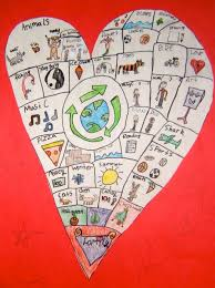 heart map for student writing ideas l a & literacy pinterest Heart Map For Writers Workshop heart map for student writing ideas Writing Heart Map Printable