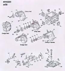 Chevy Transmission Interchange Chart Dodge Transmission Interchange Chart Best Picture Of Chart