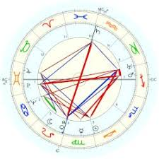 Difficult Natal Chart Hughes Howard Astro Databank