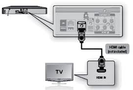 high definition hd dth connecting stb to hdmi and home theater switch