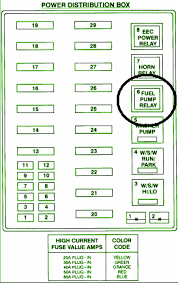 fordcar wiring diagram page 36 2001 ford f250 fuse box diagram