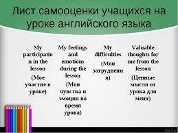 Презентация по английскому языку на тему Самооценка на уроках  Лист самооценки учащихся на уроке английского языка my participation in the l