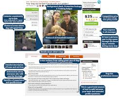 improve your dog boarding profile com ideal sitter profile for website small