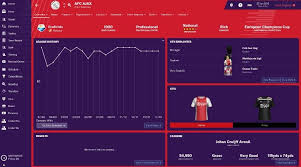 Football Manager 2020 12 Teams We Cant Wait To Be