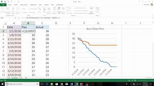 Burn Down Chart Excel 2013