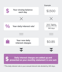how credit cards interest calculated credit card interest rates amex australia