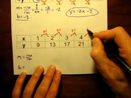 write a linear equation from a data table mov