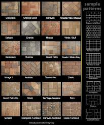 Concept Patio Pavers Patterns Paver For Patios Petersburg Brick Paving Intended Simple Ideas