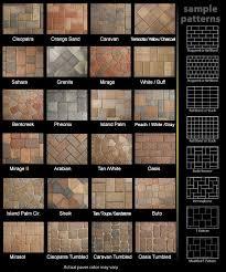 Paver Patio Designs Patterns Cool Paver Patterns For Patios Petersburg Brick Pavers Brick Paving