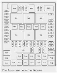 2006 f350 fuse panel diagram beautiful 2007 ford mustang the wiring 2006 f350 fuse panel diagram admirable 2008 ford f150 fuse box diagram 9 27 2011 5