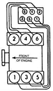coil pack wiring diagram for a 86 oldsmobile delta 88 fixya fireing order for a 1987 oldsmobile delta 88