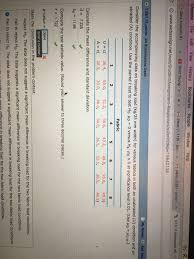 essay topic high school lab