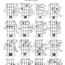 Ukulele Boogaloo Chord Chart K W Ink Ukulele Chords Chart 16 Basic Ukulele Chords Comforters
