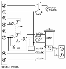 patlite wiring diagram lelw patlite wiring diagrams cars patlite wiring diagram lelw patlite wiring diagrams projects