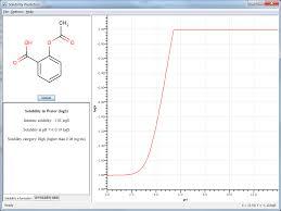 Solubility Prediction