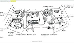 2007 kia optima wiring diagram wiring diagram libraries optima trailer wiring diagram wiring diagram2013 kia optima wiring schematic auto electrical wiring diagramrelated 2013