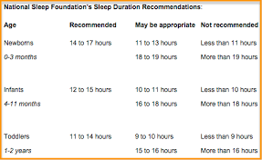 Rock A Bye Baby Rescue Baby Sleep Schedule Tips And Sleep