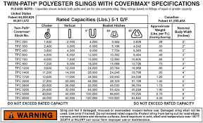 Chain Capacity Chart Twin Path Slings Slingmax Products John Sakach Co