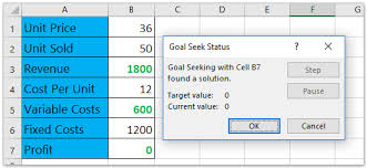 Break Even Point Excel How To Do Break Even Analysis In Excel