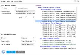 New Level For Chart Of Accounts In Sap Business One Sap