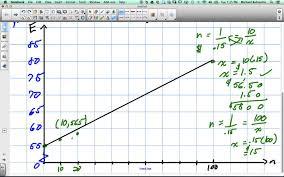 eqao grade 9 open response math building linear equations 5 28 14 you