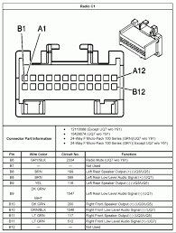 tahoe bose radio wiring schematic wiring diagram schemes 2001 tahoe stereo wiring diagram envoy bose stereo wiring diagram free download wiring diagrams 1999 chevy tahoe engine diagram 2001 chevy tahoe stereo wiring diagram