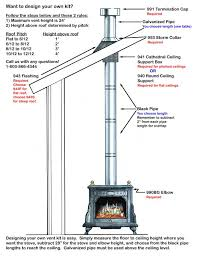 6 inch wood stove pipe kits wb designs with regard to stylish household wood stove pipe remodel