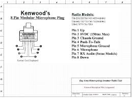 mic wiring diagram car wiring diagram download tinyuniverse co Computer Microphone Wiring Diagram cb radio microphone wiring diagram facbooik com mic wiring diagram microphone wiring diagrams facbooik Realistic 5 Pin Microphone Wiring