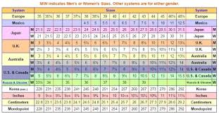 Shoe Size Conversion Chart Women Shoe Size Conversion Chart Online Conversions
