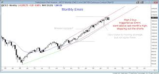 Breakout Of Small Monthly Bull Flag