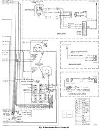 chevelle dash wiring harness wirdig 1967 chevelle wiring diagram 1965 chevelle wiring diagram also 1970