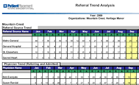 Trending Report Template - Tier.brianhenry.co