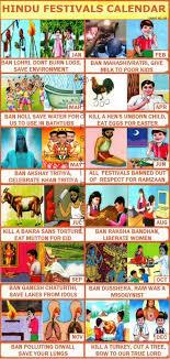 Photo Chart Of Indian Festivals Adarsh Balak Returns Adarsh Liberal Releases Adarsh Hindu