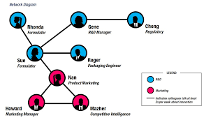 best images of network structure diagram   active directory    network business structure diagram