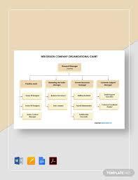 Web Chart Template Free Free Web Design Company Organizational Chart Template Word