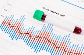 Hba1c Vs Fasting Plasma Glucose For Prediabetes Diabetes