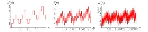 Roman 3 Roman Numerals From Wolfram Mathworld