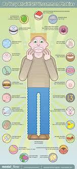 A Fun Chart That Catalogs 25 Strange Uncommon Phobias