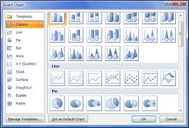 Choose The Right Chart Type For Your Data All About Presentations By Jazz Factory How To Select The