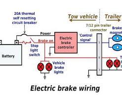 2017 trailer brake wiring diagram top brake controller wiring dodge · 2017 trailer brake wiring diagram cleaver diagram draw tite brake controller wiring in electric images
