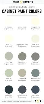 best white paint for cabinets por colors kitchen