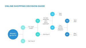 Blue And White Decision Tree Chart Presentation Templates