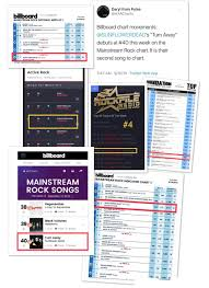 Mainstream Charts Turn Away Breaks The Top 40 On The Billboard Mainstream