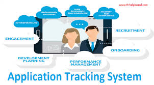 Ats Applicant Tracking System Best Applicant Tracking System Hrhelpboard