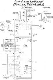 weg motor wiring diagrams wiring diagram and hernes weg 00336os1bcdf56 ac electric motor m00331 single phase 3 hp